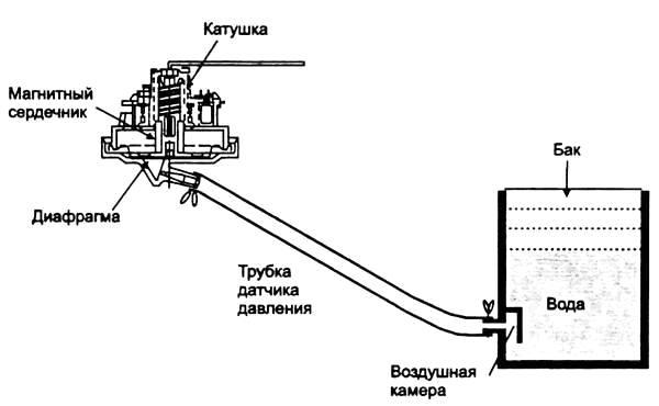 Схема прессостата